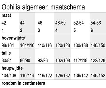 Maatschema Ophilia